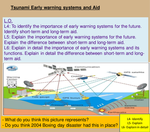 Boxing day Tsunami by haikonen - Teaching Resources - TES