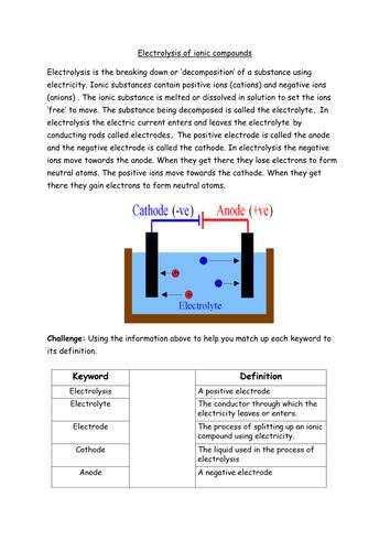 Electrolysis worksheets by rmr09 - Teaching Resources - Tes