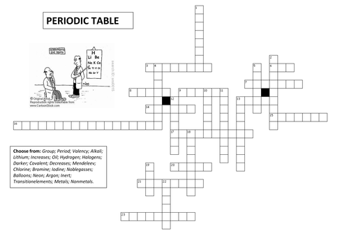 PERIODIC TABLE CROSSWORD by neilz12 Teaching Resources Tes – Worksheet Periodic Table Puzzles