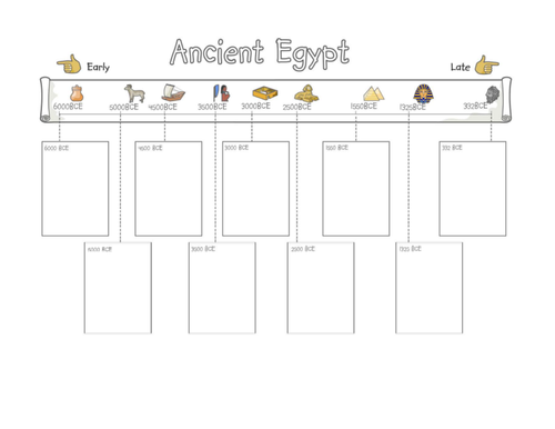 Ancient Egypt by philsha Teaching Resources Tes – Egyptian Math Worksheet