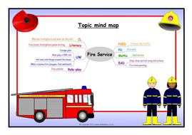 Fire service mind map.doc