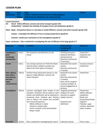 Lesson Plan - Diffusion, Osmosis and Active Transport - 25.02.2013 NO NAMES.doc