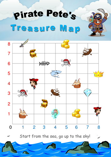 Coordinates activity treasure map 20 mins by supersophiee coordinates activity treasure map 20 mins by supersophiee teaching resources tes maxwellsz