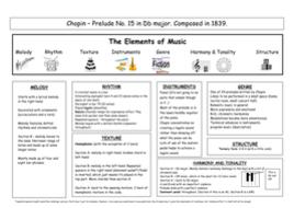 MR TIGHTS for breakdown Chopin.doc