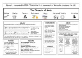 MR TIGHTS for breakdown Mozart.doc