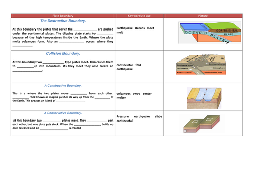 How do volcanoes and earthquakes happen by 88collinsl Teaching – Earthquakes Worksheet