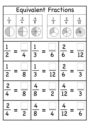 Recognise when two simple fractions are equivalent by ...