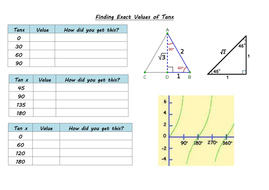 Finding exact values of tanx - discovery learning sheet.docx