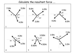 Calculating Resultant Forces: Worksheet + answers