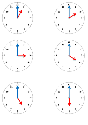 Telling the time - o\'clock matching activity by KristopherC ...