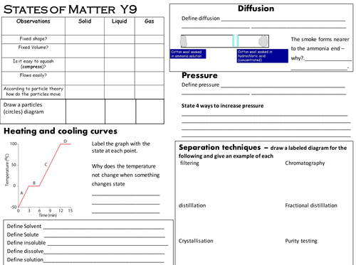 Revision worksheets for Chemistry iGCSE by mtp99mjr Teaching – Separation Techniques Worksheet