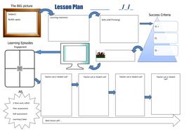 5 Minute Lesson Plan - Wales, LNF, Skills
