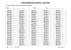 100 multiplication challenge 2x table.docx