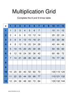Multiplication Grid - Complete the 8x and 9x table.docx