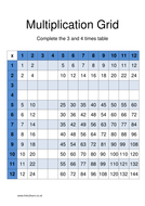 Multiplication Grid - Complete the 3x and 4x table.docx