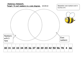 Sort numbers in a venn diagram by pandapop25 teaching resources tes sort numbers in a venn diagram ccuart Image collections