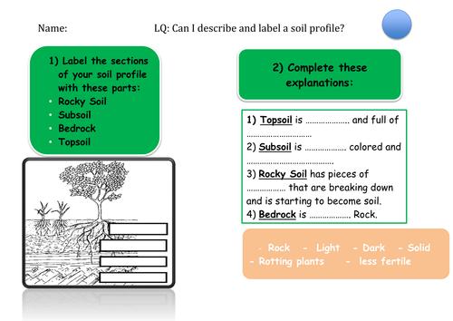 Soil Profile and Permeability by felixglenn Teaching Resources Tes – Soil Profile Worksheet