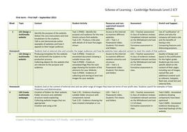 Year 10 Cida and Year 11 Scheme of Work