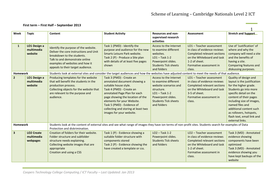Scheme of Learning (Year 10).docx