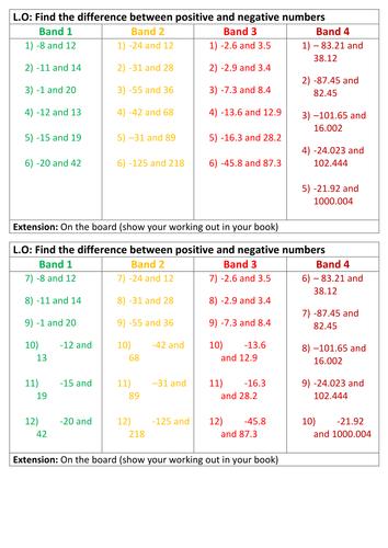 Negative Numbers Worksheet Differentiated - Sewdarncute