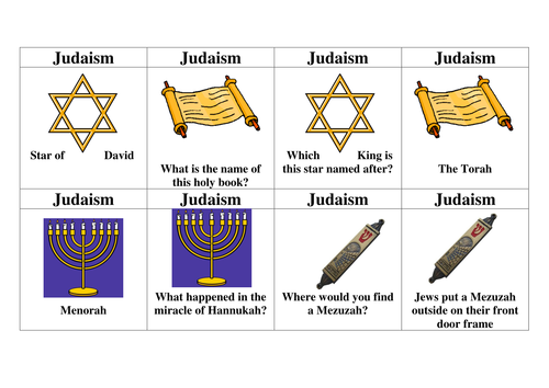 Religious Symbols Quiz Cards By Pandapop25 Teaching Resources Tes