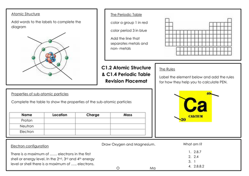 Atomic structure periodic table revision by sadiebrodie atomic structure periodic table revision by sadiebrodie teaching resources tes urtaz Image collections