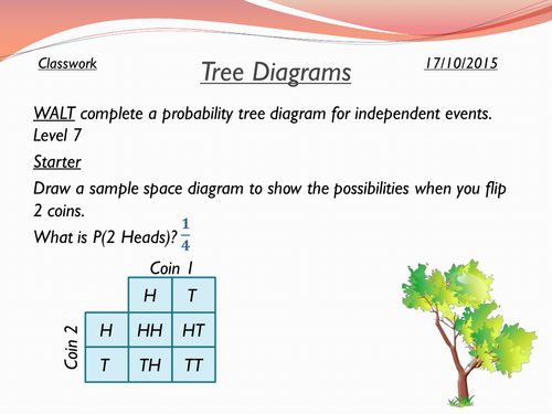Worksheets Probability Tree Diagram Worksheet tree diagrams by annah03 teaching resources tes