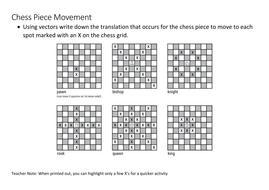 Translation - Chess piece movements