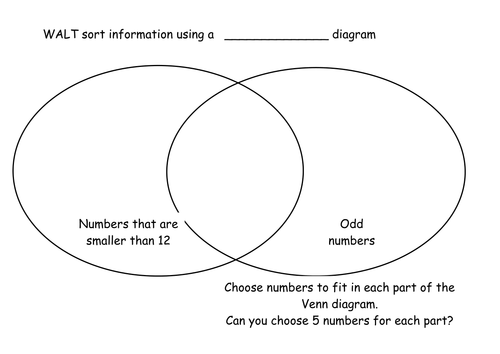 Venn And Carroll Diagram Sort Odd And Even Number By Lukeliamlion