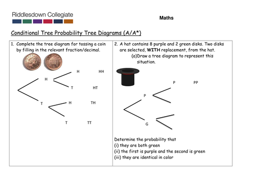 Probability Tree Diagrams by bballard - Teaching Resources - Tes