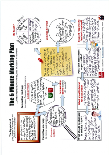 The 5minplan Marking By Teachertoolkit By Rmcgill Teaching