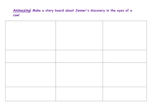 Edward Jenner By Sarahhist1123 Teaching Resources Tes
