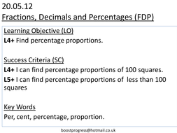 Mathematics of Converting FDP - 3rd to 9th grade learners by