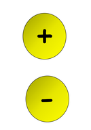 Language of Addition and Subtraction