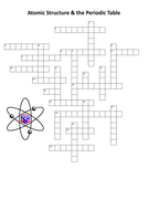 Atomic structure and the periodic table crossword by neilz12 atomic structure and the periodic table crossword urtaz Image collections