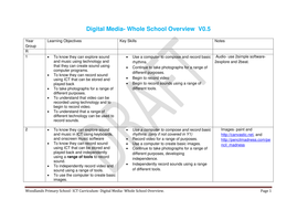Primary ict curriculum. / scheme of work by tjhandley teaching.