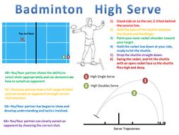 Badminton High Serve