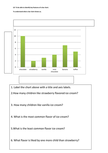 Worksheets for Year 3/4 data handling by zoelarbey - Teaching ...