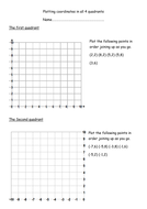 Plotting coordinates in 4 quadrants guided help