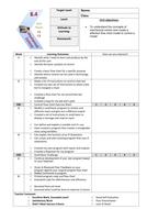 Mechanical Control Unit - Progress Log