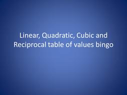 Linear, Quadratic, Cubic and Reciprocal Bingo