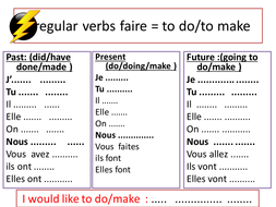 to do/make  faire  tenses and expressions sheet