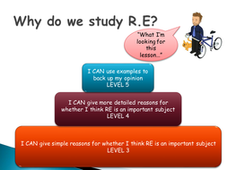 Why study RE?