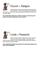 Black Death - Social Consequence Cards.docx