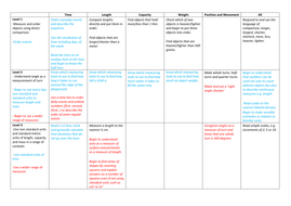 Levels 1-3 Overview of Measure