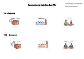 communism versus capitalism