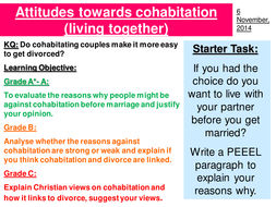 lesson 6  Attitudes to Cohabitation (Living together).ppt