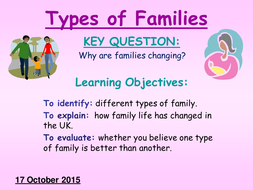 LESSON 4. . types of family.ppt