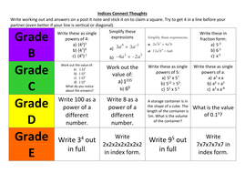 Indices Connect Thoughts (Grade E-B)