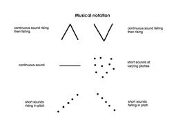 Musical notation sheet.docx